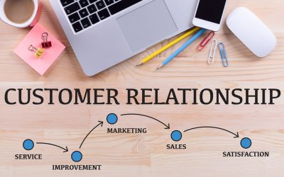 Digital Marketing Client Relations - The first step to a successful contract.